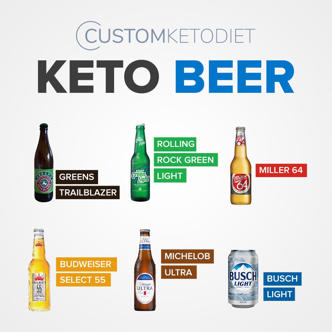 Keto Drinks - Beer
