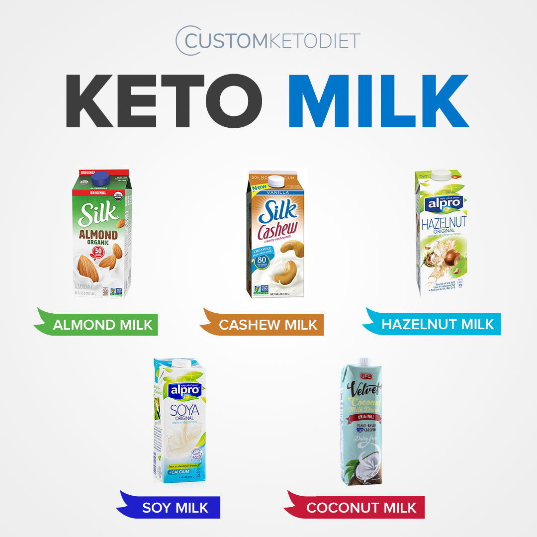 Keto Drinks: Keto Milks